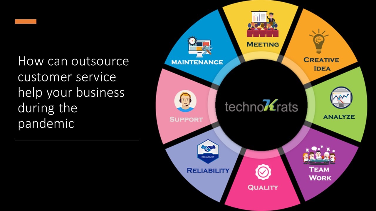 How Can Outsource Customer Service Help Your Business
